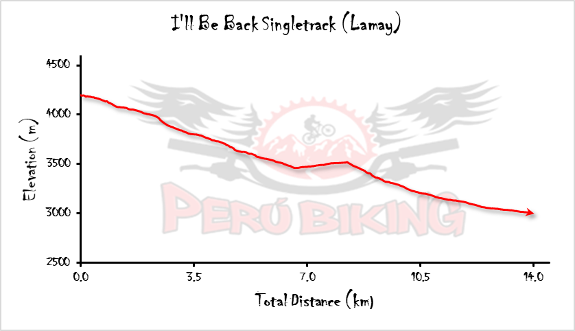 Lamay Mountain Bike Elevation Profile